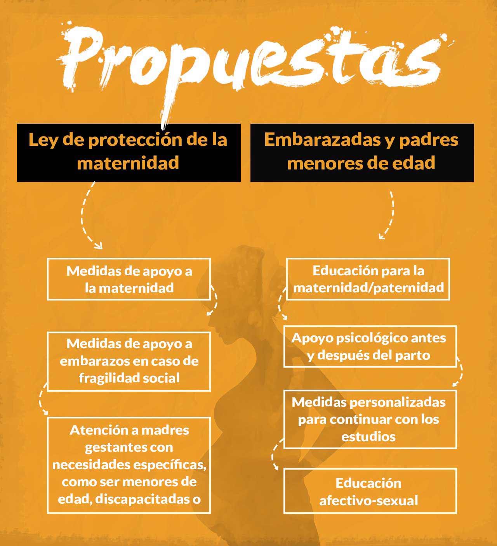propuestasembarazo-1